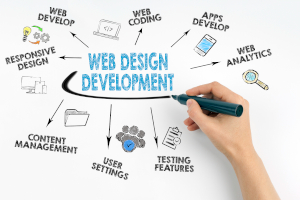 Hand with marker writing. Web Design and Development concept.